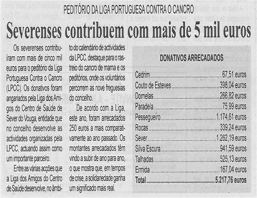 BV-1ªdez12-p4-Severenses contribuem com mais de 5 mil euros.jpg