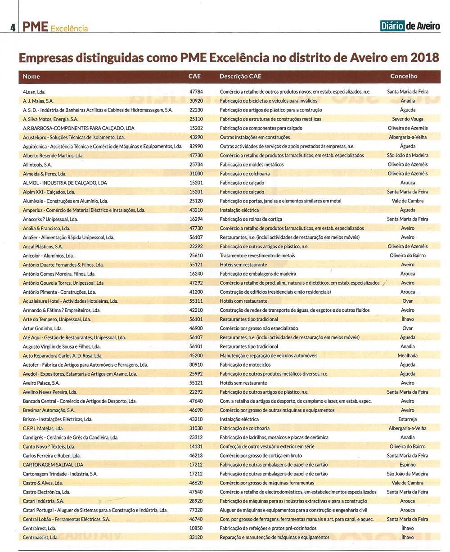 DA-06jun.'18-sup.PMEp.4-PME Excelência [2.ª parte de sete] : empresas distinguidas como PME Excelência no distrito de Aveiro em 2018.jpg