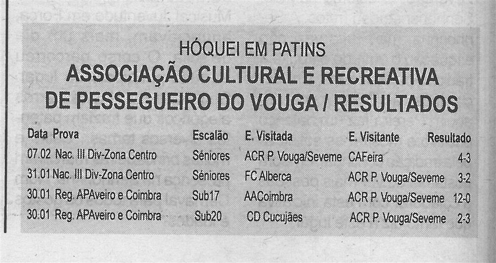 BV-2.ªfev.'16-p.6-Hóquei em Patins : Associação Cultural e Recreativa de Pessegueiro do Vouga : resultados.jpg