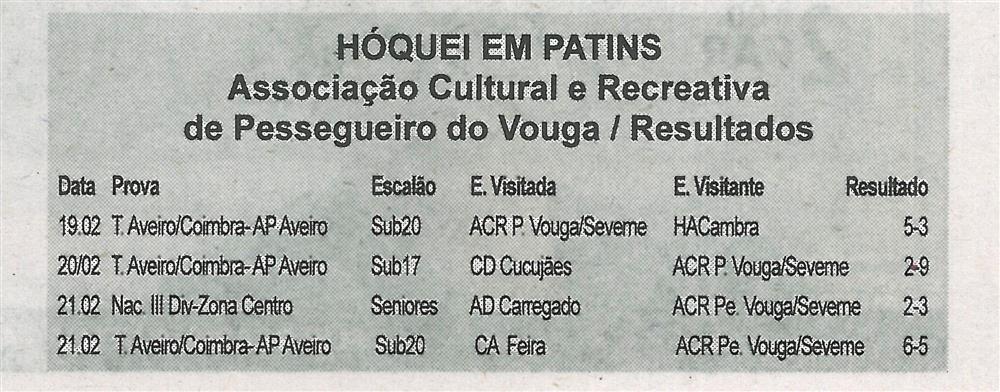 BV-1.ªMar.'16-p.2-Hóquei em patins : Associação Cultural e Recreativa de Pessegueiro do Vouga : resultados.jpg