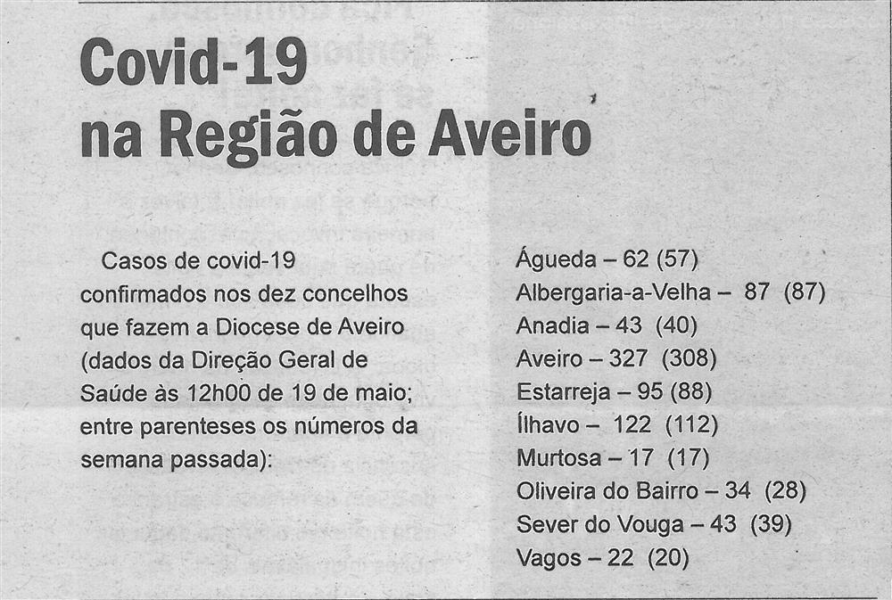 CV-20maio'20-p.4-Covid na Região de Aveiro.jpg