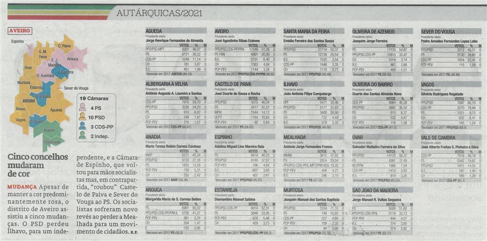 JN-N.º 118, 27 set. '21, p. 30-Autárquicas 2021 : Aveiro : cinco concelhos mudaram de cor.jpg