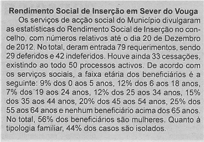 BV-1ªmar13-p6-Rendimento Social de Inserção em Sever do Vouga