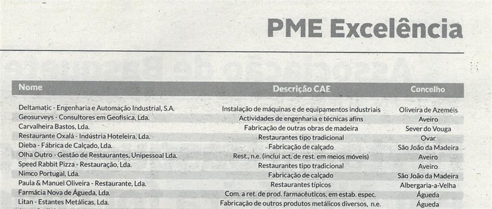 DA-12mar.'20,p.27-PME Excelência [Aveiro].jpg