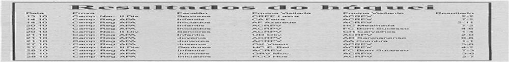 BV-1ªq-nov12-p6-Resultados do hóquei.jpg