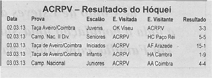 BV-2ªmar13-p6-ACRPV