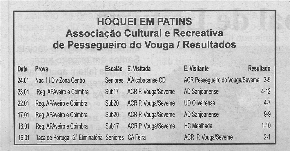 BV-1.ªfev.'16-p.3-Hóquei em Patins : Associação Cultural e Recreativa de Pessegueiro do Vouga : resultados.jpg