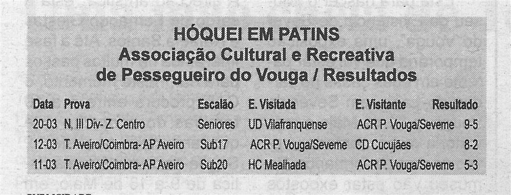 BV-1.ªabr.'16-p.6-Hóquei em Patins : Associação Cultural e Recreativa de Pessegueiro do Vouga : resultados.jpg