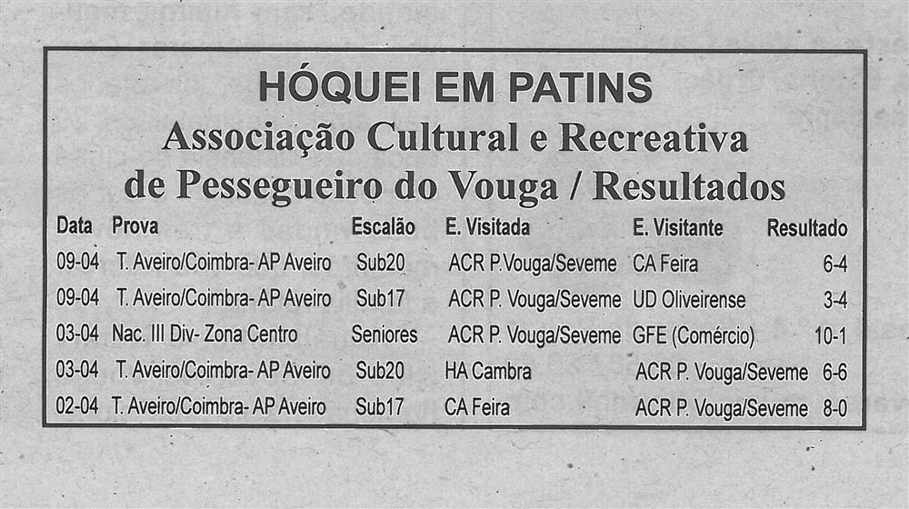 BV-2.ªabr.'16-p.4-Hóquei em patins : Associação Cultural e Recreativa de Pessegueiro do Vouga : resultados.jpg