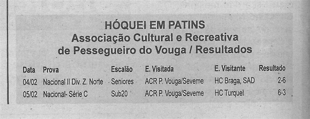 BV-2.ªfev.'17-p.4-Hóquei em patins : Associação Cultural e Recreativa de Pessegueiro do Vouga : resultados.jpg
