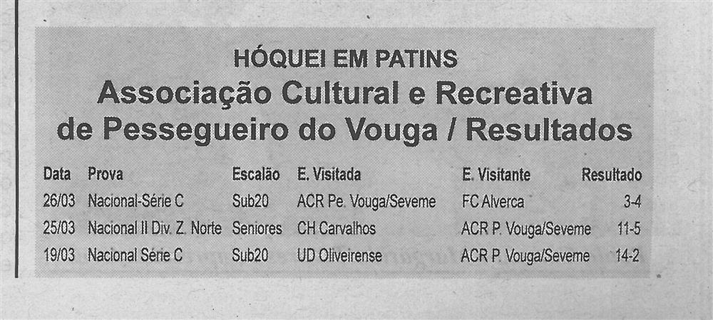 BV-1.ªabr.'17-p.5-Hóquei em patins : Associação Cultural e Recreativa de Pessegueiro do Vouga : resultados.jpg