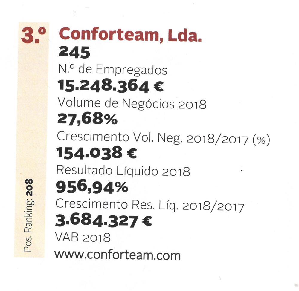 DA-01dez.'19,sup.1500MaioresEmpresas,p.182-Conforteam.jpg