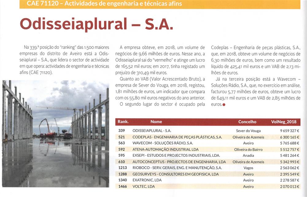 DA-01dez.'19,sup.1500MaioresEmpresas,p.150-Odisseiaplural.jpg
